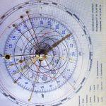 Astronomisch uurwerk